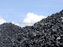 ANTHRACITE COAL FOR INTO ENERGY FUELED.
