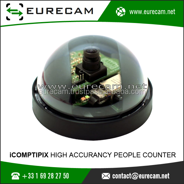 Low Cost Video Based Mall people Counter, People Counting System