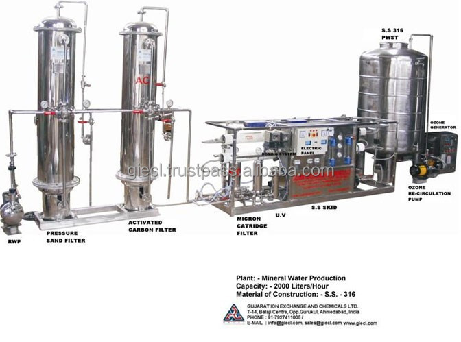 Best Cost Mineral Water Plant