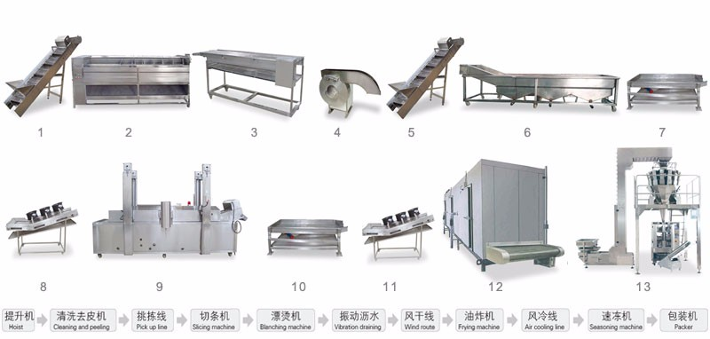 CE standard semi-automatic potato chips slice making machine