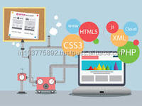 E commerce Website designing and development India Electronic Accessories & Supplies