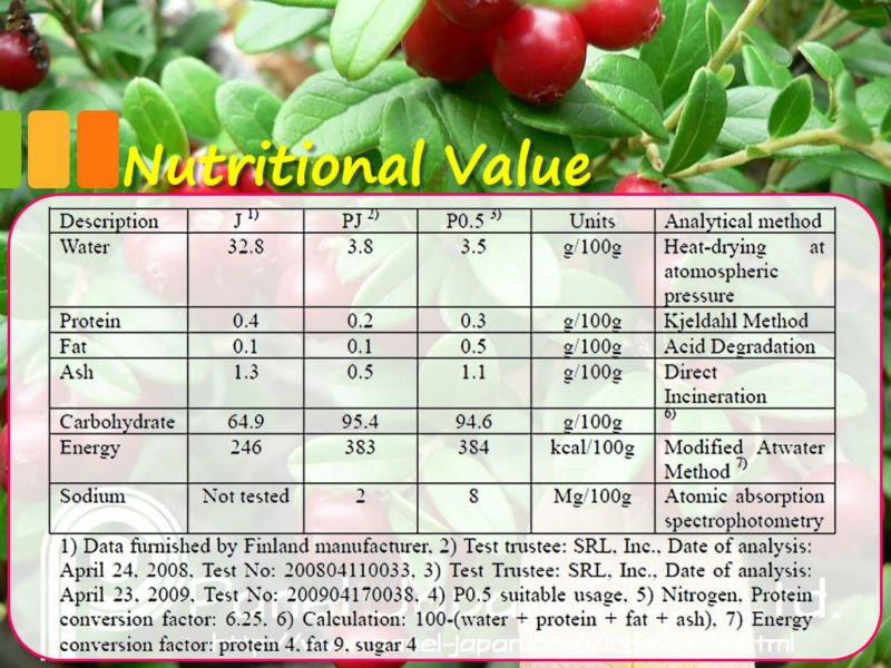 Japanese High Quality Lingonberry Extract Raw Material Powder Made In Japan For Health Foods And Dietary Supplement