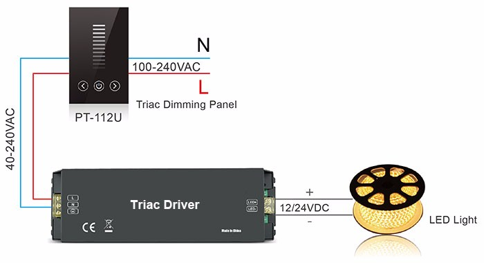 led supplier 40-240vac 250 / 350 / 500mA 1 channel constant current dimmable led triac dimmer