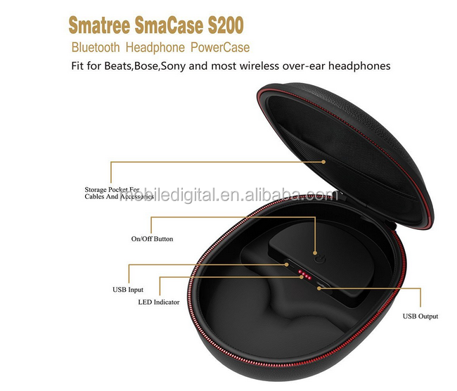 Smatree Charging Case S200 for Wireless On-Ear Headphone Beats Solo2 Wireless-(Headphone is NOT inc
