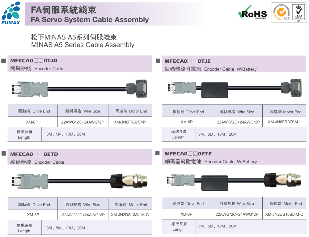 EUMAX Cable Assembly for Servo System of Panasonic (MINA A5 and A6)