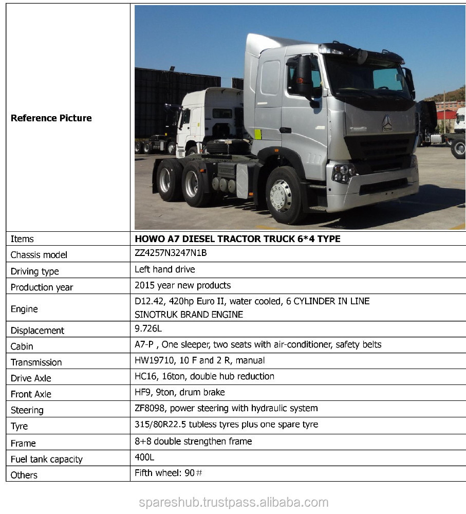 We can offer all tyoes of trucks Sewage suction Truck Concrete Mixer ,refrigerated trucks etc