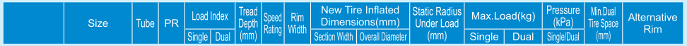 Heavy duty 11R22.5 315/80R22.5 385/65R22.5 Triangle truck tyre tires