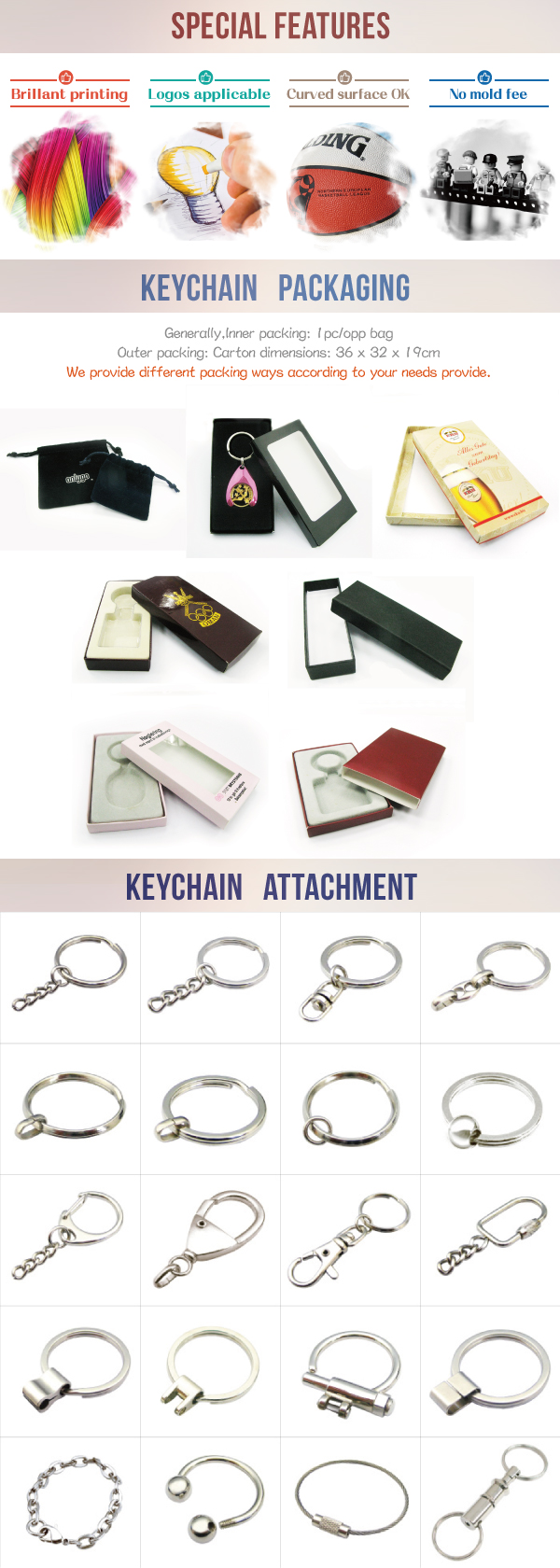 Best selling decorative Europe digital printing catholic custom key holder