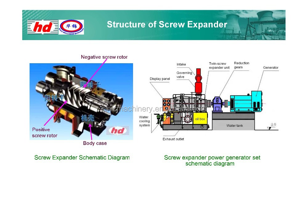 steam expander electricity generator set