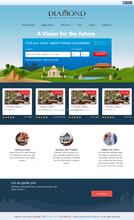 Chineese Real Estate Website Design and Development with Integrated MLS listings