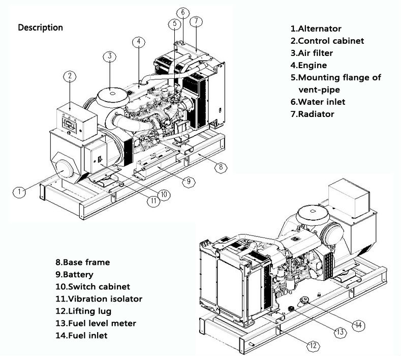 diesel generator parts diagram