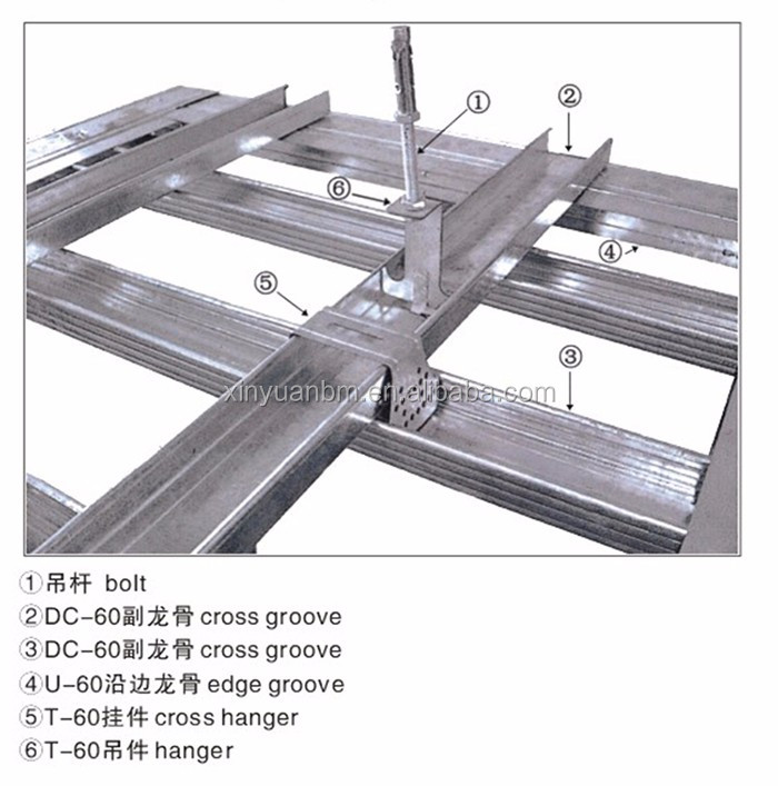 Australian Galvanized Metal Studs Sizes /Top Cross Rail Prices for Ceiling Systems