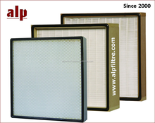 HVAC Filters Used In Ventilation Systems