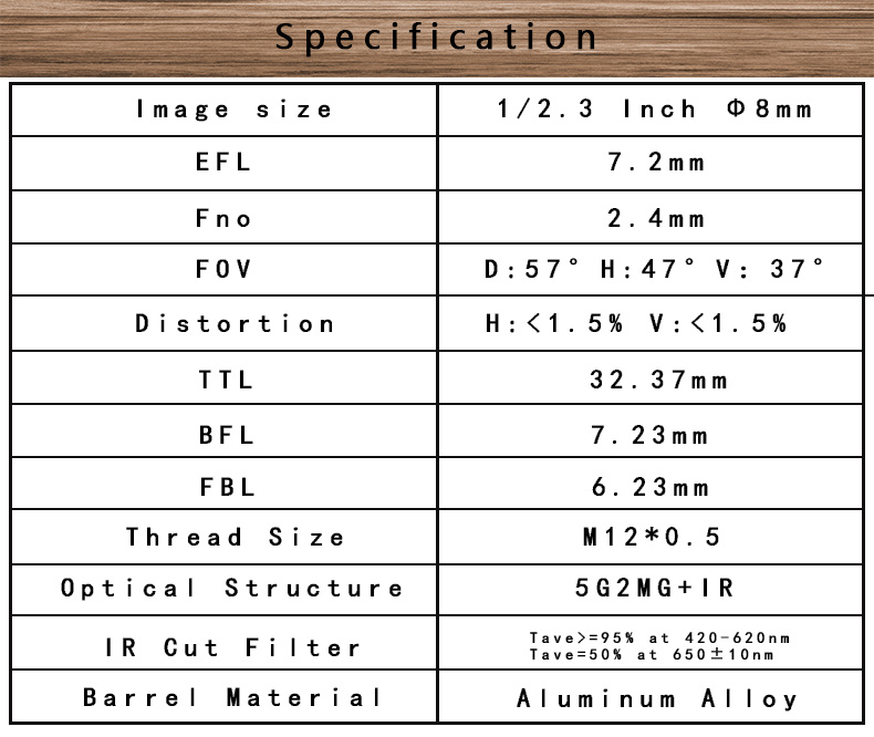 lyx7.2-specification-_01