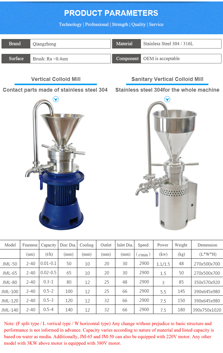 commercial factory almond milk processing machine/colloid mill