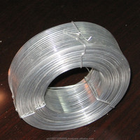 Box Steel Stitching Wire Staple Wire