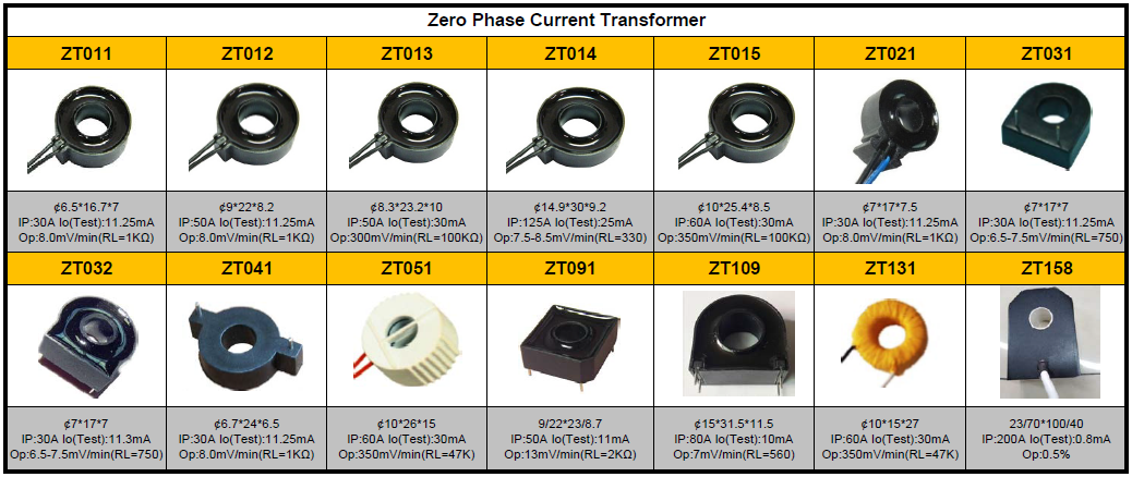 80A Mounting  Zero Sequence Phase Current Transformer MP-ZT109