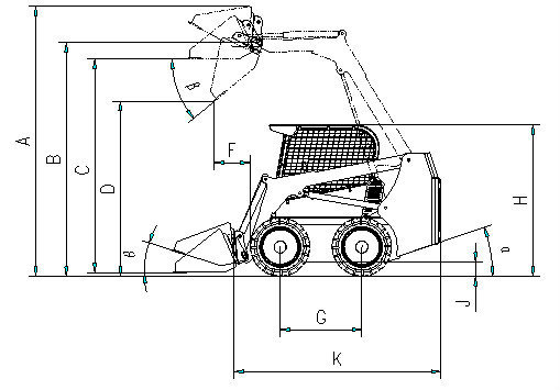 Chinese mini skidsteer wheel loader machine construction