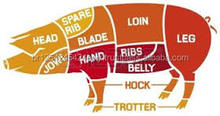 PORK PARTS FOR WHOLESALE