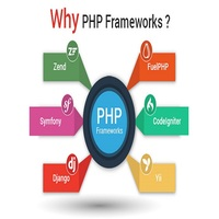 PHP/MySQL Web application development