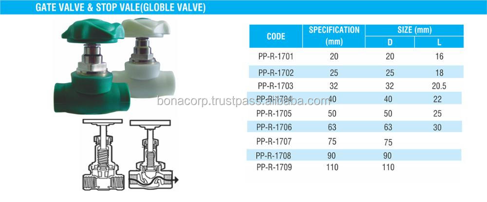 High quality ppr pipe and fitting - GATE VALVE - Full size