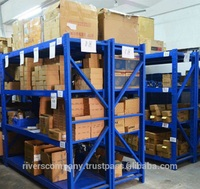 Warehouse and Fulfillment Services in China Guangzhou 1688 Taobao Dropshipping Agent