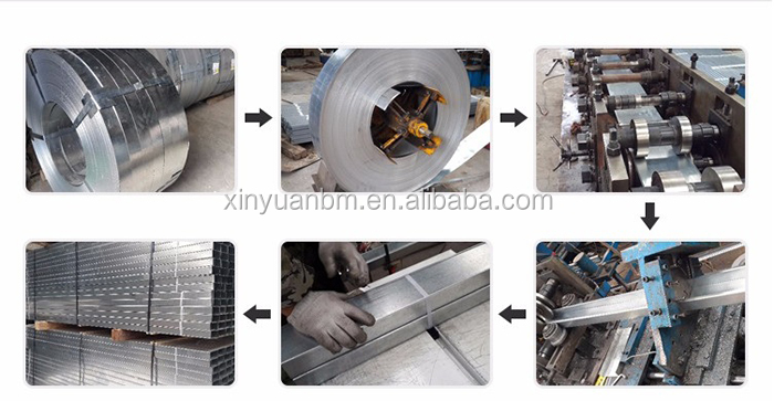 Metal Furring Channel Sizes/ Galvanized Steel Metal Furring Channel for Gypsum Board/Ceiling Manufacturer Omega