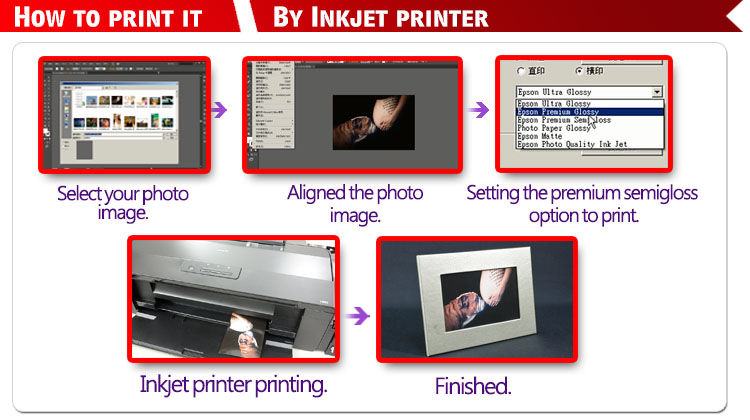 Perfect A4 200Gsm CC Inkjet Glossy Photo Printer Paper