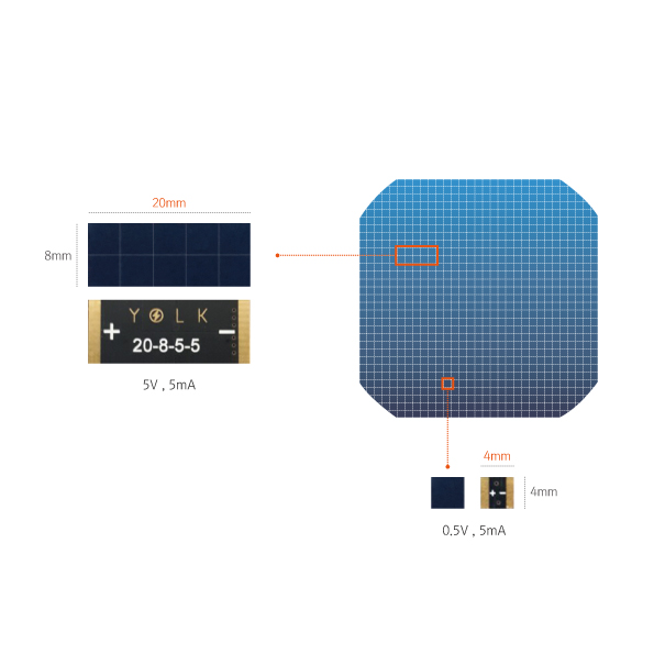 23.7% monocrystalline solar panel for BLE, IoT, beacon, wearable, home security (9)YKSM 20mm-8mm-5V-5mA