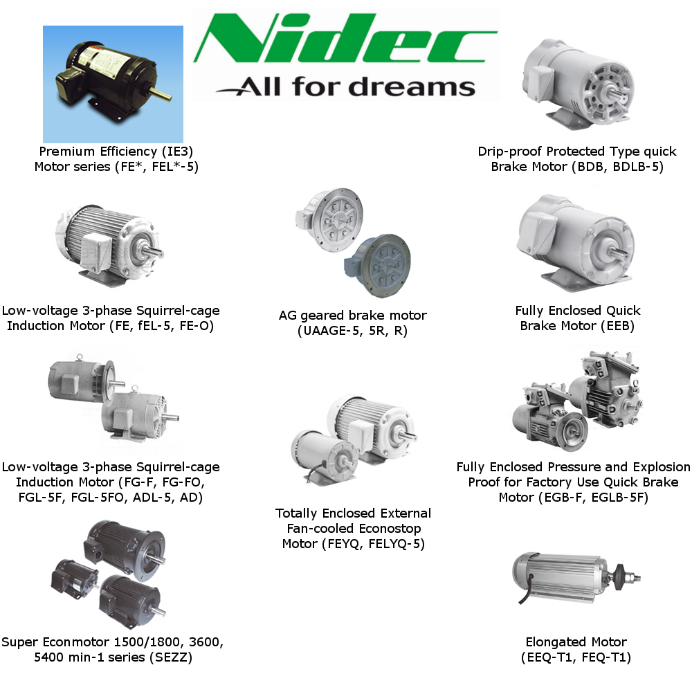 Lineup of motor products (servo motor, stepping motor, induction motor) manufactured by Nidec Corporation. Made in Japan