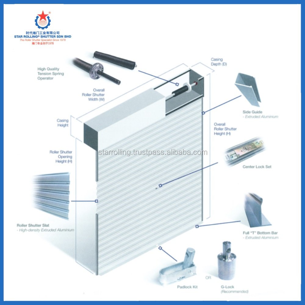 Aluminium Series Safety Roller Shutter