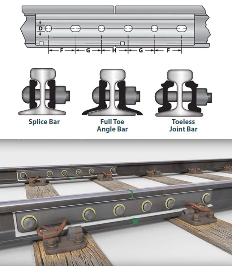 Hot Sale Railway Fishplate Rail Joint Used For Track Connection