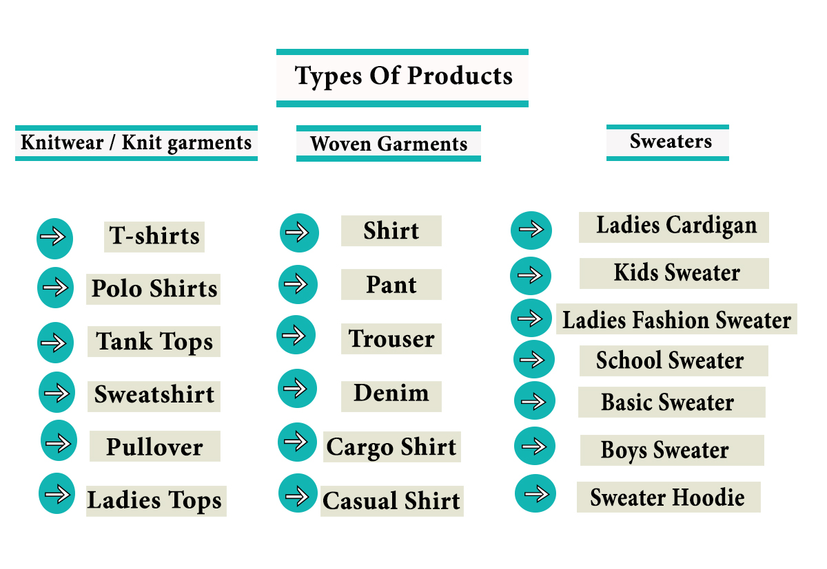 High Quality Embroidery Women Sports Cotton Custom Manufacturer Rubber Print Own Logo Fancy Dry Fit Yoga T shirt