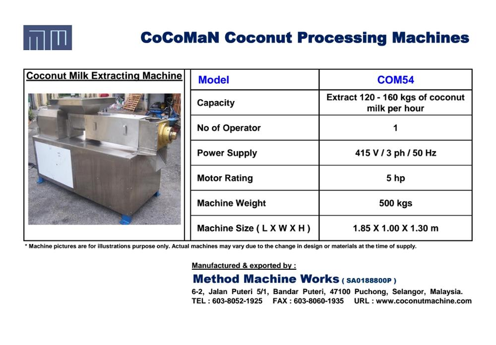 Coconut Machine - Coconut Milk Extracting Machine