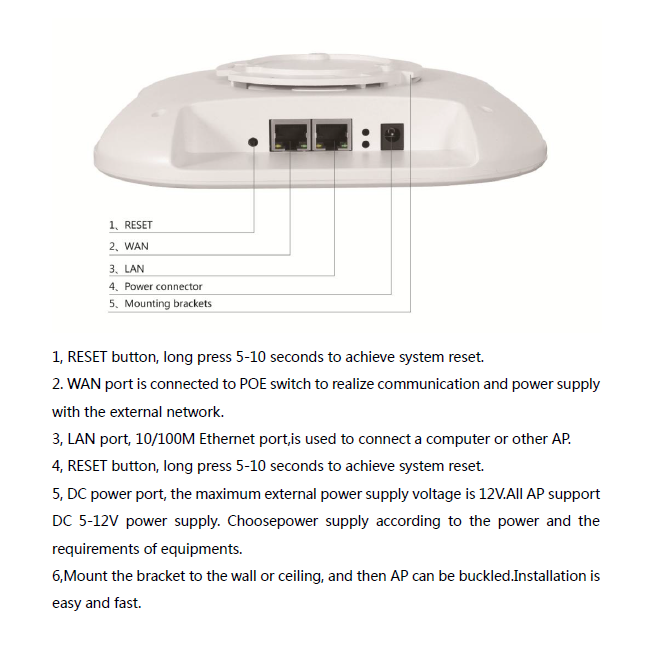 HORED High Speed wireless Access points WIFI Coverage for Hotel (OEM welcome)