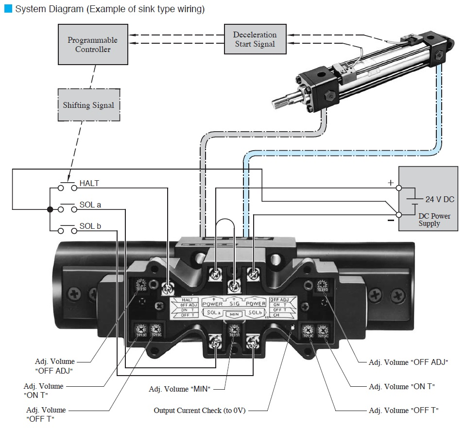 Solenoid Controlled Pilot Operated Hydraulic Directional Control Valves Types