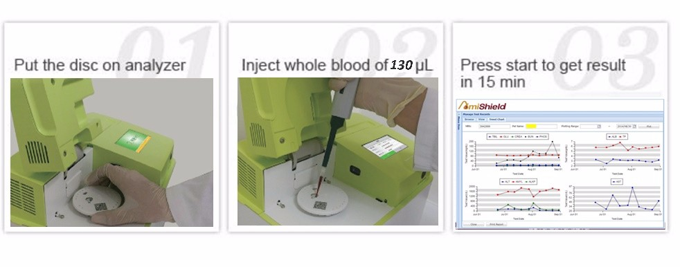 Taiwan new fully automatic human body blood chemistry equipment