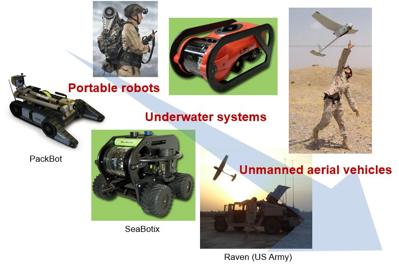 Korean hydrogen fuel cell systems for UAV, drone and the other applications as a power source replacing batteries