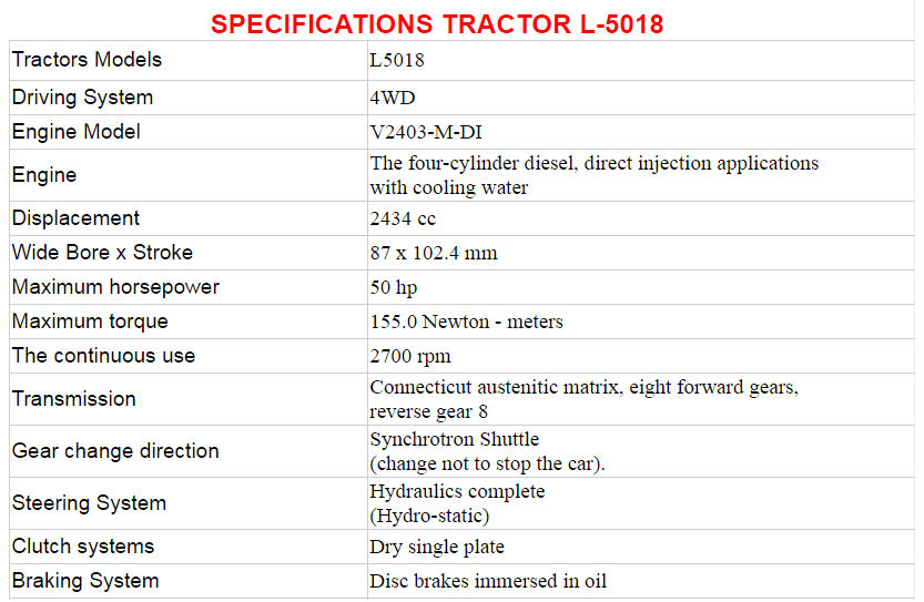 FARM TRACTOR L5018 JAPAN NEW IN HOT SALES NOW