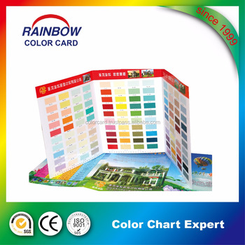 Paint shade card