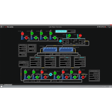 IoT Cloud-Based SCADA Monitoring System Computer Software Programs