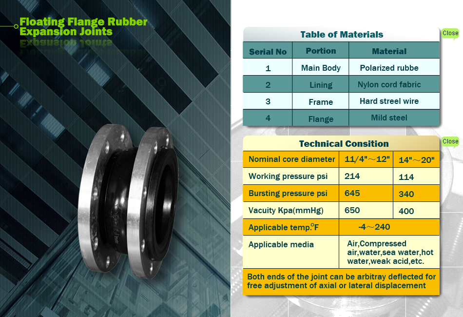 DN32-DN1800 Flanged rubber expansion joint