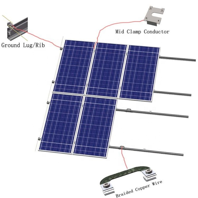Solar Array Grounding System.jpg