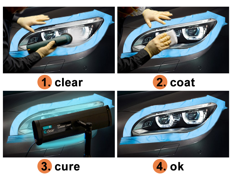 Headlight Repair Cars Light Restoration Varnish