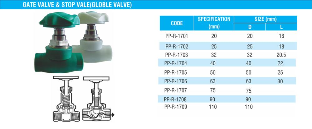 High Quality Gate Valve PPR Fittings, DN20 - DN63mm
