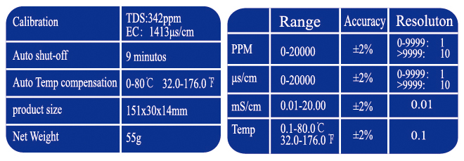 High accuracy china manufacturer tds&ec meter electrical conductivity meter