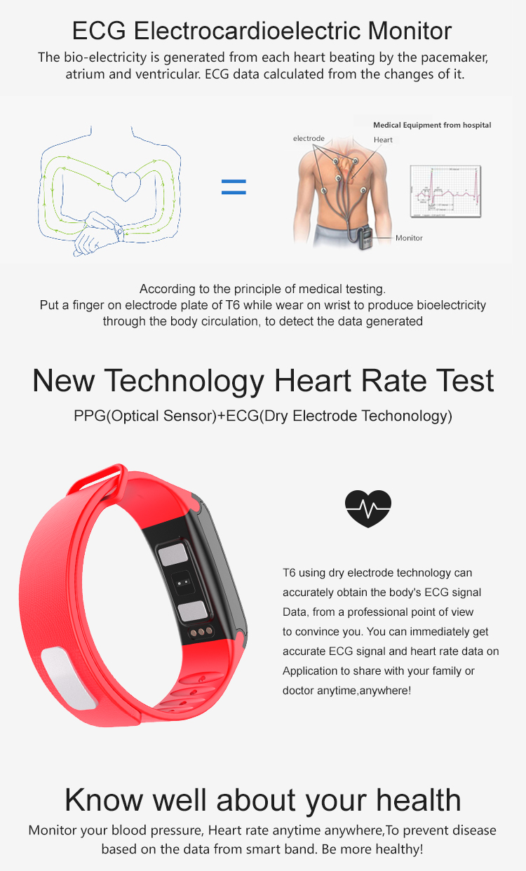 2017 newest watch free downloaded Goheart App heart rate blood pressure high accurate ECG smart watch