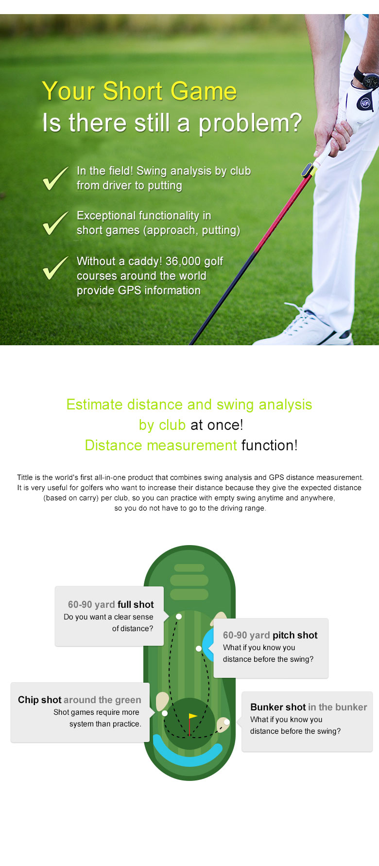 Golf Swing Analyzer / Tittle Short Game Package / GPS Distance Measurement