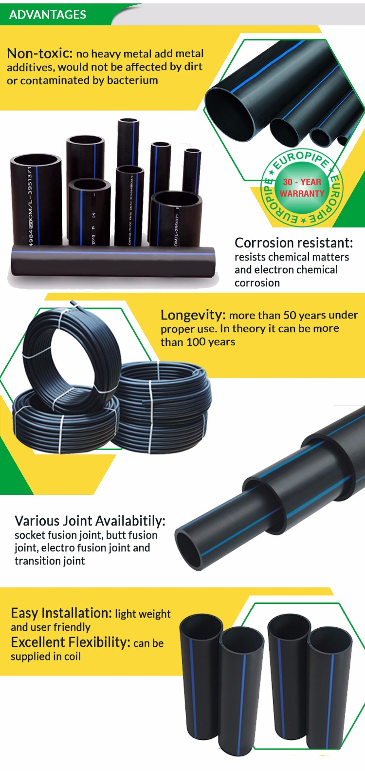 best quality European HDPE pipes and fittings for water supply