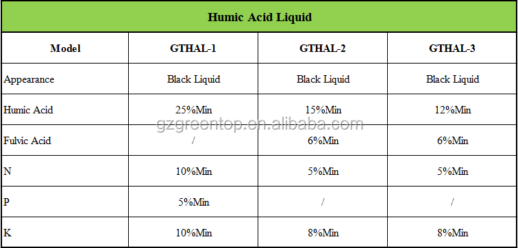Humic acid liquid fertilizer with npk for crops